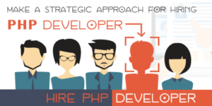 What To Look Before Hiring Dedicated Php Developer In India