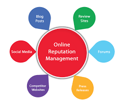 Five Things to Know About Online Reputation Management Services