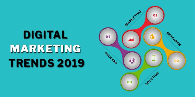 Digital marketing strategy 2019